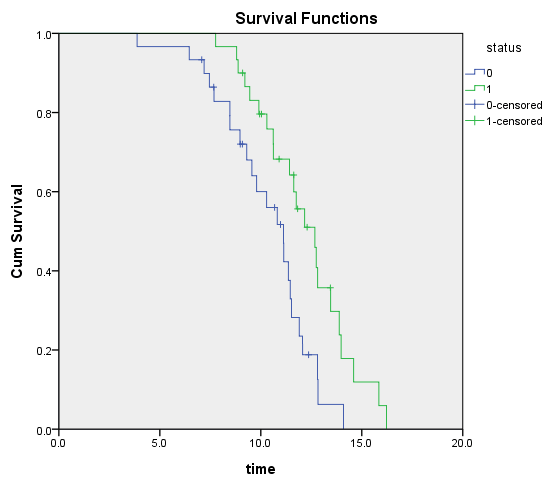 P Mean: Bad scaling choices for the SPSS ROC curve (created 2012-04-09)